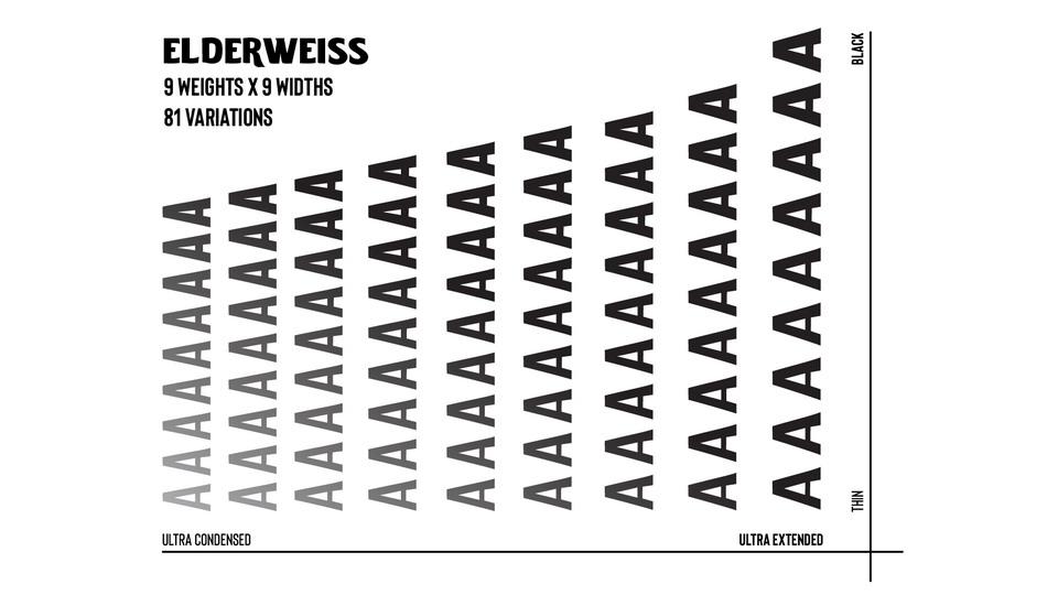 elderweiss-3