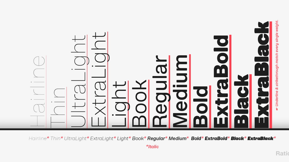 rationell font family